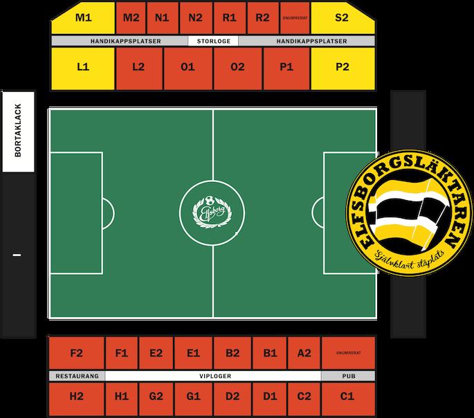Borås Arena sektioner